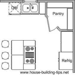 L Shaped Kitchen Layout With Corner Pantry kitchen floor plans