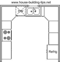 U Shape Kitchen Floor Plans